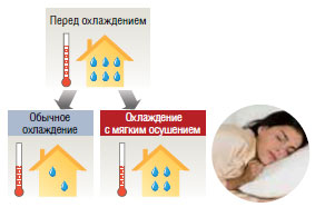 Режим мягкого сухого охлаждения Mild Dry Cooling